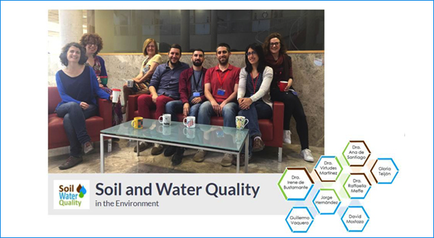 Soil and Water Quality in the Environmen